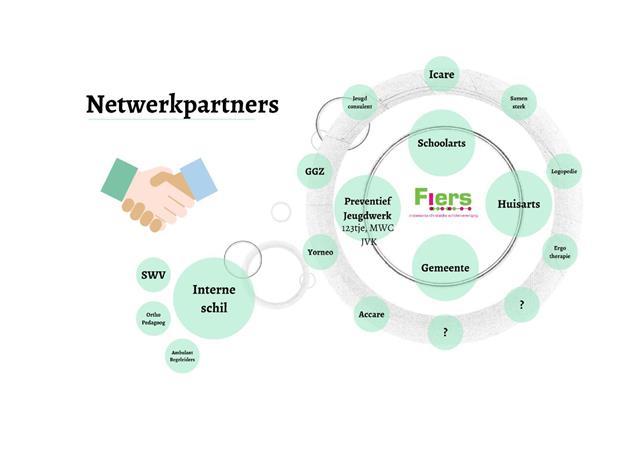 20180202 netwerkpartners - visueel vernieuwd.jpg